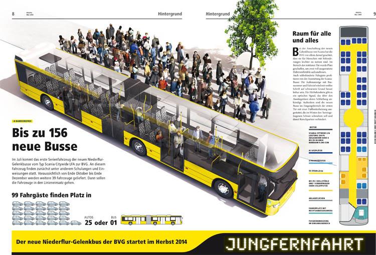 Ausgezeichnet: Im Mai 2014 wurde die Doppelseite mit Infografik prämiert, ...
