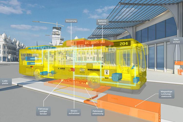 Grafik zur technischen Ausstattung des Berliner E-Bus-Projektes.