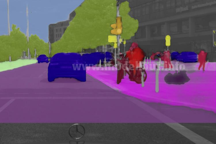 Eine Verkehrssituation mit Fußgängern, Radfahrern und alle Objekte sind eindeutig detektiert und erkannt. Dank Szenen-Labeling und entsprechender Forschungsarbeit der Daimler-Ingenieure.