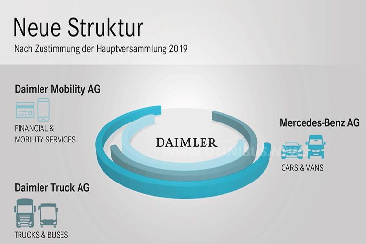 Daimler strukturiert um