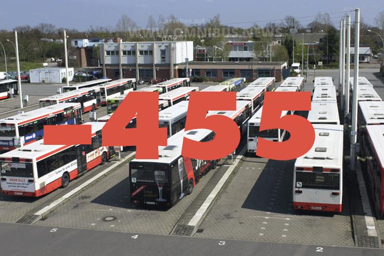 Um 455 Busse verzählt…