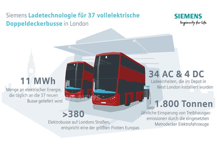 Siemens & E-Doppeldecker