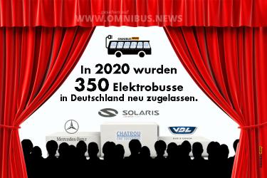 E-Bus-Zahlen 2020
