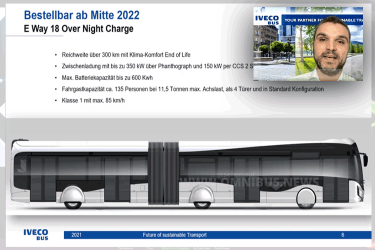 Iveco: BZ-Bus und 18m E-Bus